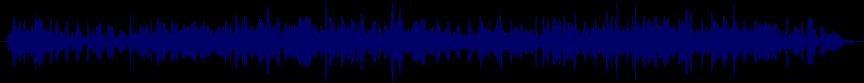 waveform of track #43200