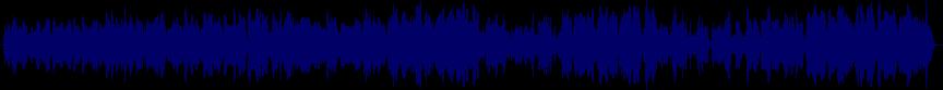 waveform of track #43207