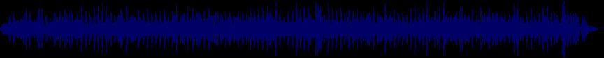 waveform of track #43211