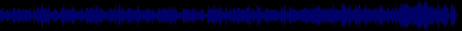 waveform of track #43237