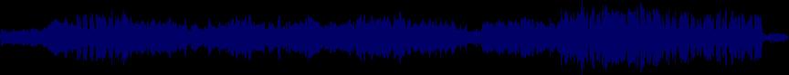 waveform of track #43265