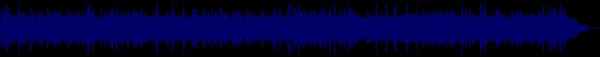 waveform of track #43270
