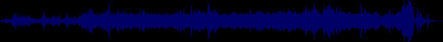 waveform of track #43278