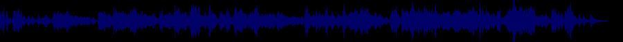 waveform of track #43283