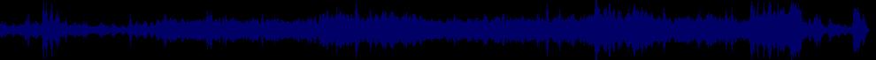 waveform of track #43284