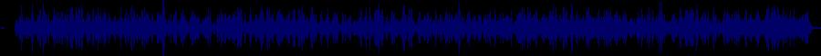 waveform of track #43306