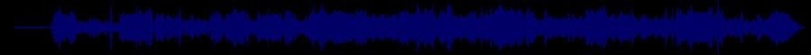 waveform of track #43318