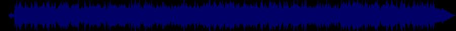 waveform of track #43375