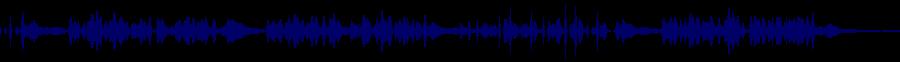 waveform of track #43387