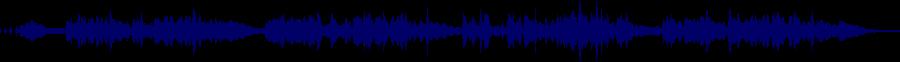 waveform of track #43411