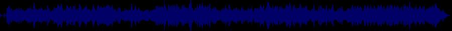 waveform of track #43415