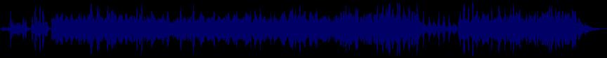 waveform of track #43438