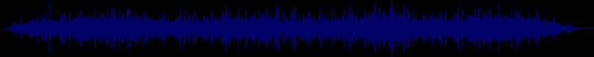 waveform of track #43456