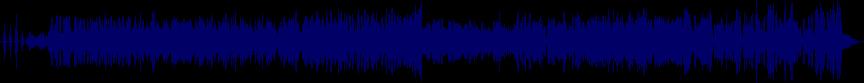 waveform of track #43501