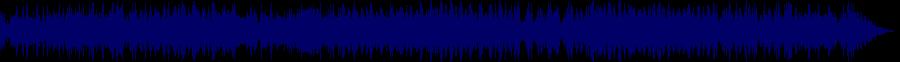 waveform of track #43545