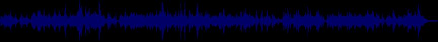 waveform of track #43557