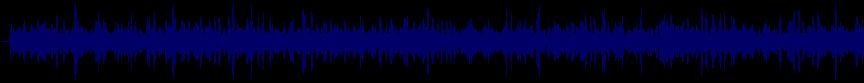 waveform of track #43558