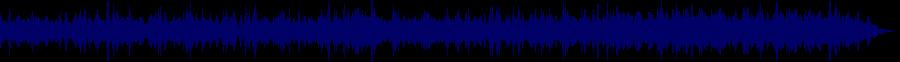 waveform of track #43566