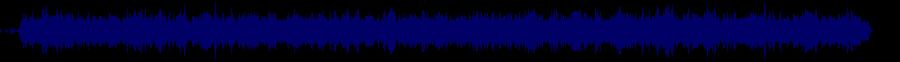 waveform of track #43571