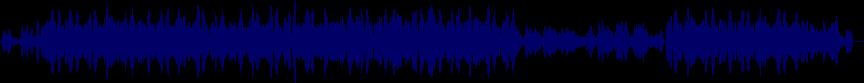 waveform of track #43584