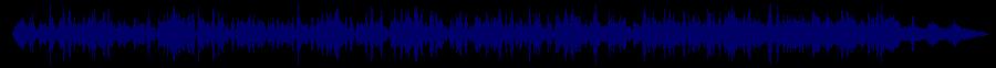 waveform of track #43585