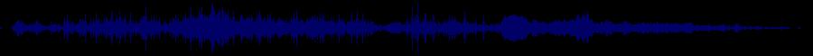 waveform of track #43587