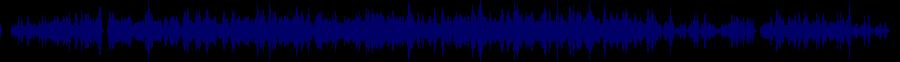 waveform of track #43609
