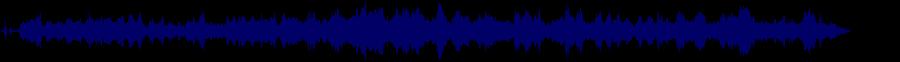 waveform of track #43639