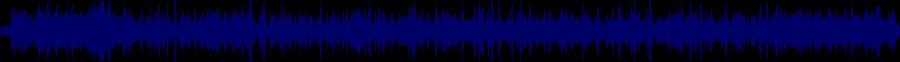 waveform of track #43641