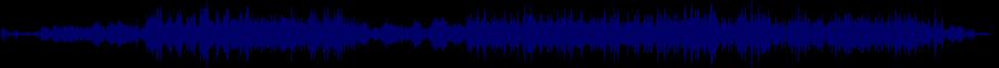 waveform of track #43654