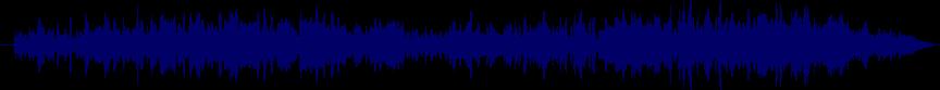 waveform of track #43655