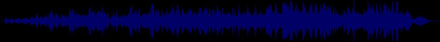waveform of track #43666