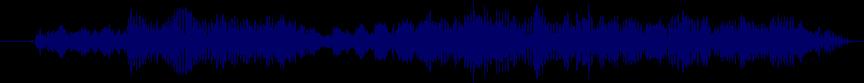 waveform of track #43669