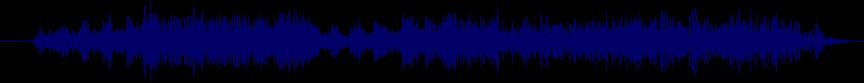 waveform of track #43670