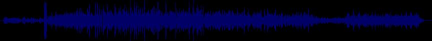 waveform of track #43671