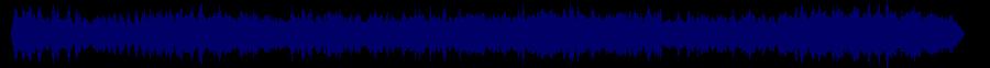 waveform of track #43680