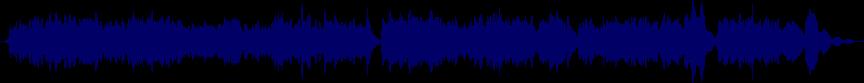 waveform of track #43684