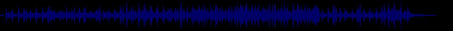 waveform of track #43686
