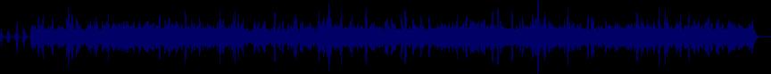 waveform of track #43704