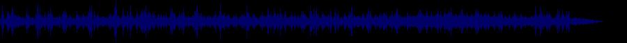 waveform of track #43709