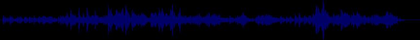 waveform of track #43742