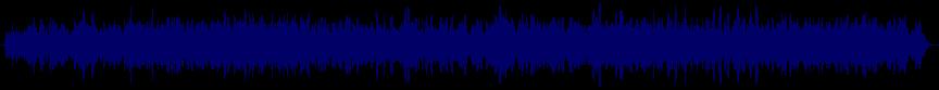 waveform of track #43748