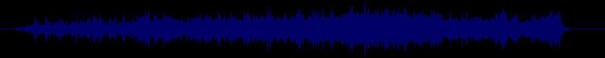 waveform of track #43765