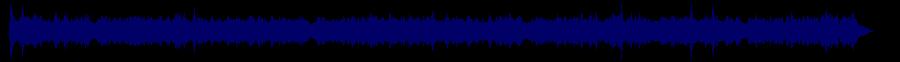 waveform of track #43792