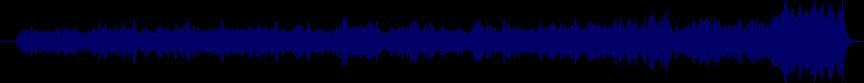 waveform of track #43801