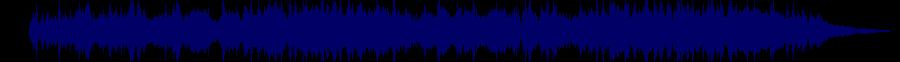 waveform of track #43808