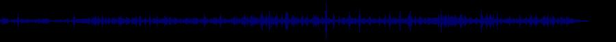waveform of track #43832
