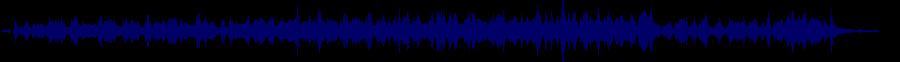 waveform of track #43833
