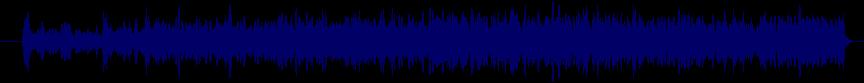 waveform of track #43850