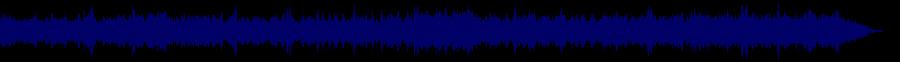 waveform of track #43867